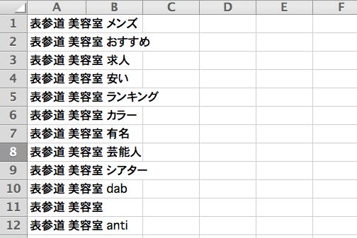 Keyword Tool のエクスポートデータ