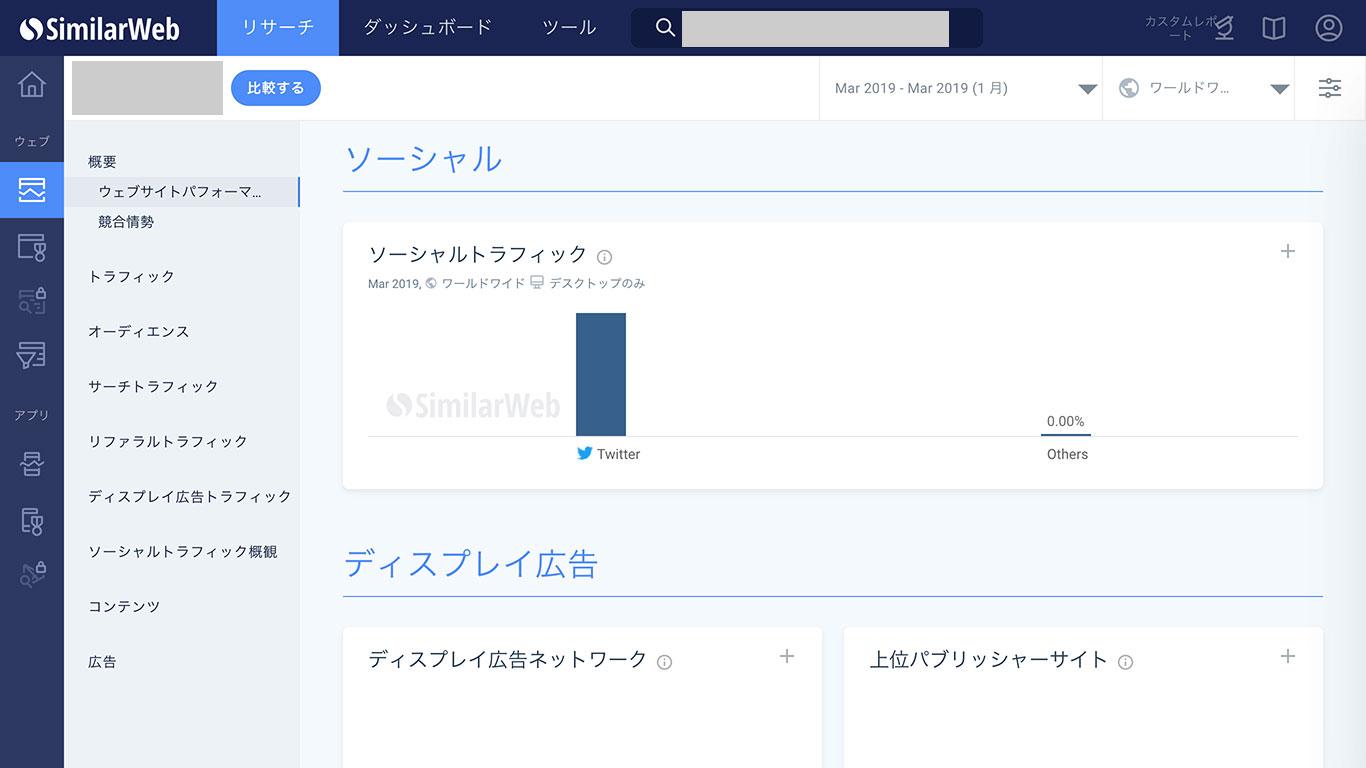 SimilarWeb ソーシャル