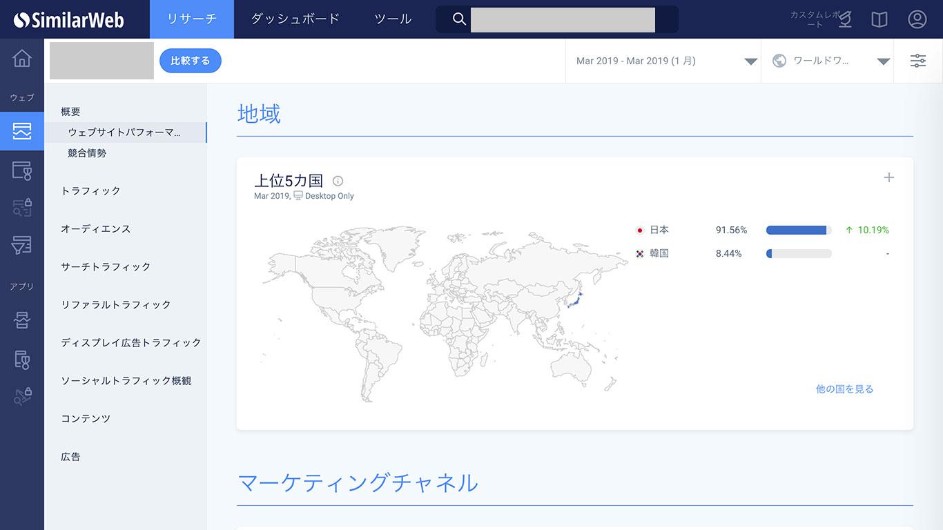 SimilarWeb 地域