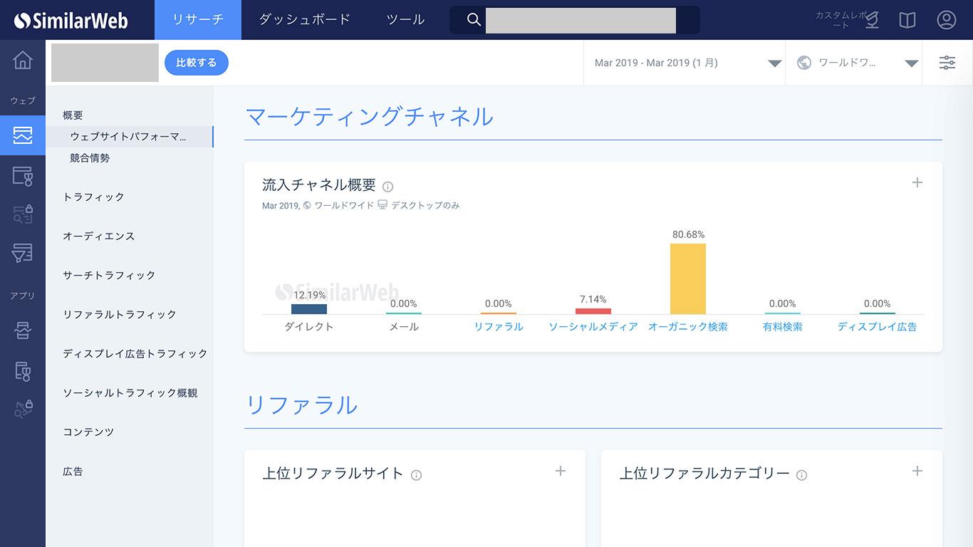 SimilarWeb マーケティングチャネル