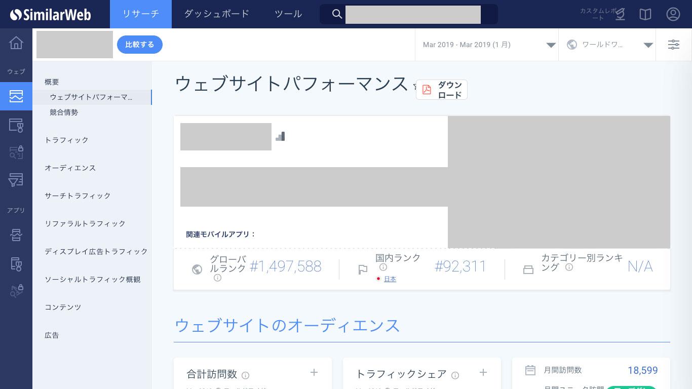 SimilarWeb ウェブサイトパフォーマンス
